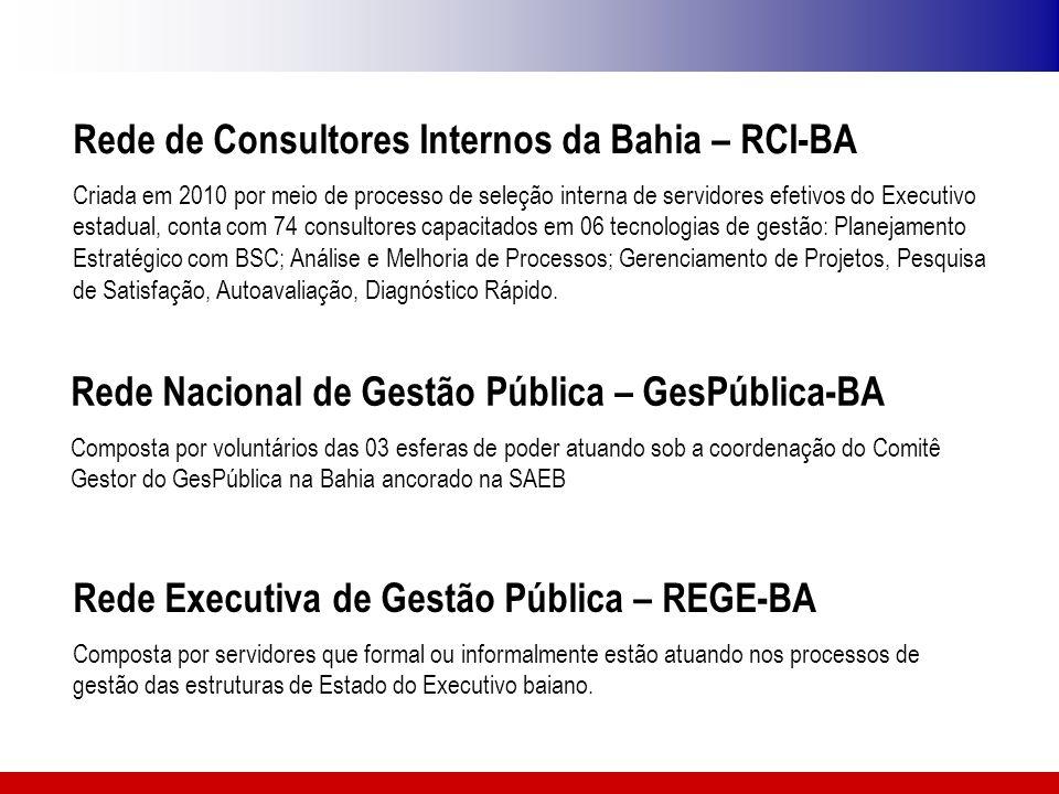 Rede de Consultores Internos da Bahia – RCI-BA