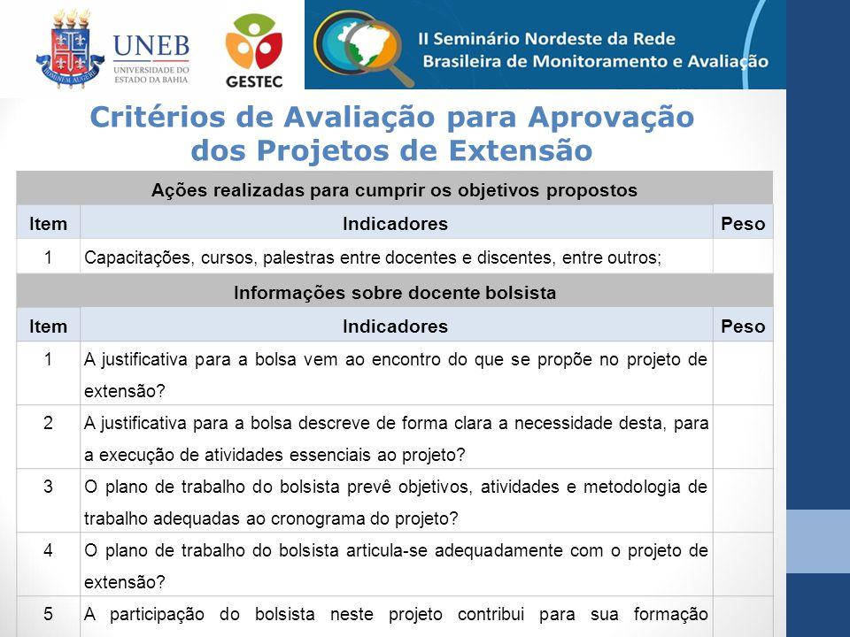 Critérios de Avaliação para Aprovação dos Projetos de Extensão