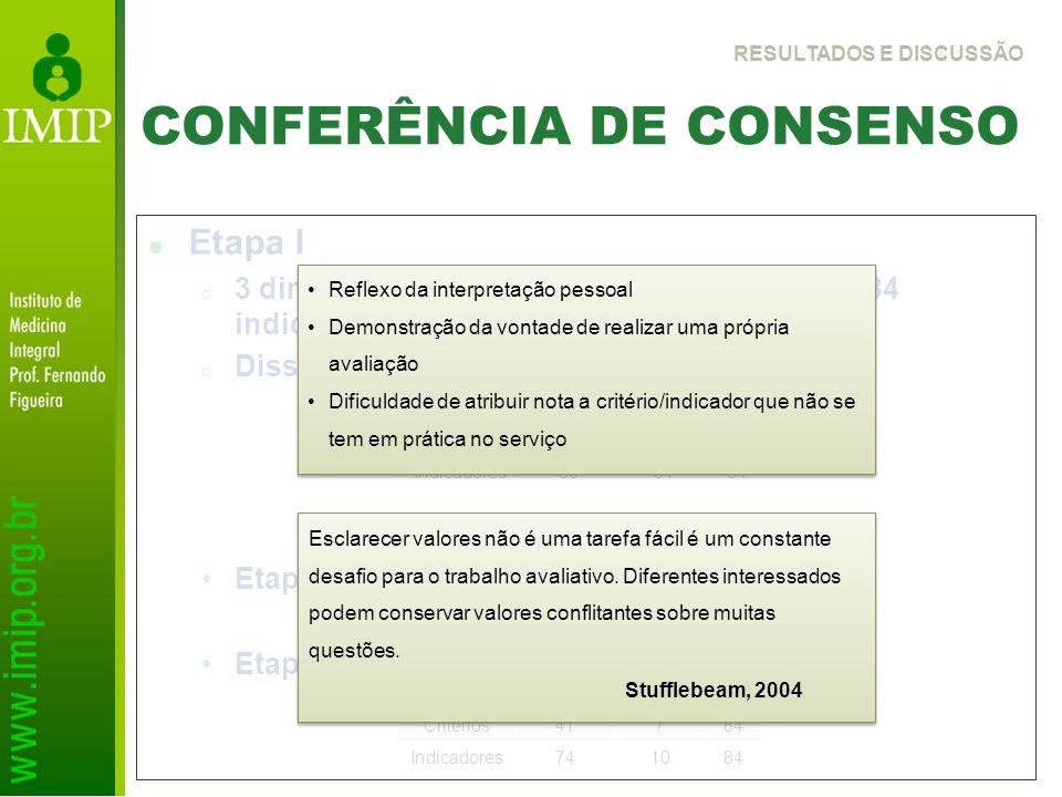 CONFERÊNCIA DE CONSENSO