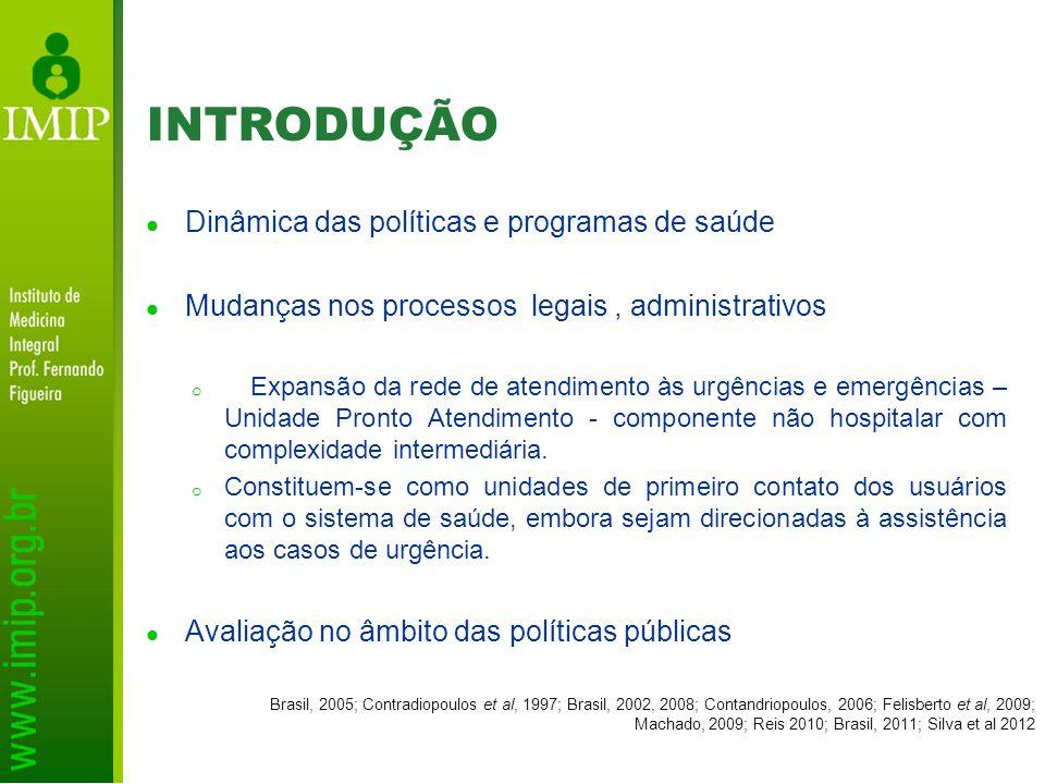 INTRODUÇÃO Dinâmica das políticas e programas de saúde