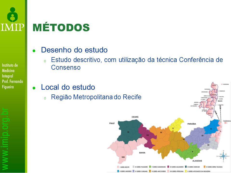 MÉTODOS Desenho do estudo Local do estudo
