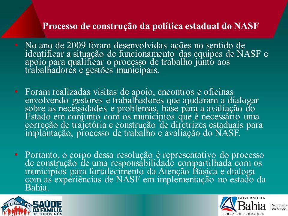 Processo de construção da política estadual do NASF