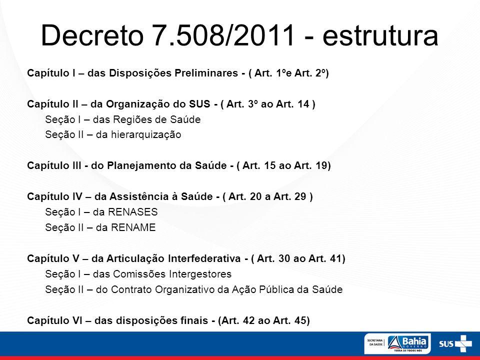 Decreto 7.508/2011 - estrutura Capítulo I – das Disposições Preliminares - ( Art. 1ºe Art. 2º)