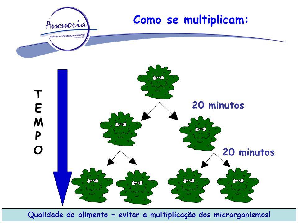 Qualidade do alimento = evitar a multiplicação dos microrganismos!