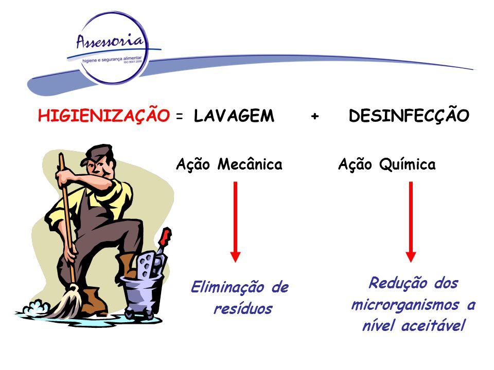 HIGIENIZAÇÃO = LAVAGEM + DESINFECÇÃO