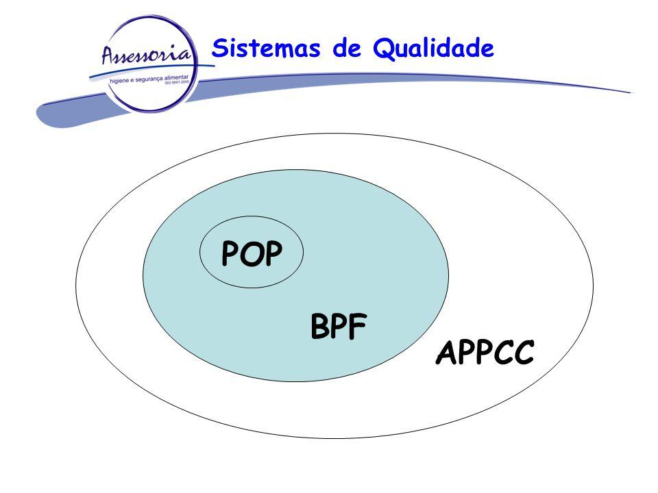 Sistemas de Qualidade POP BPF APPCC