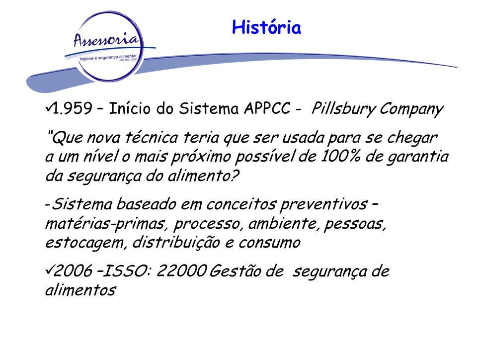 História 1.959 – Início do Sistema APPCC - Pillsbury Company