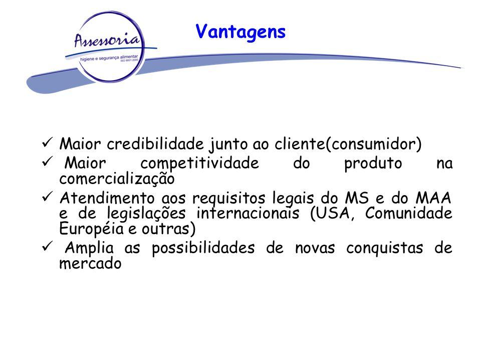 Vantagens Maior credibilidade junto ao cliente(consumidor)