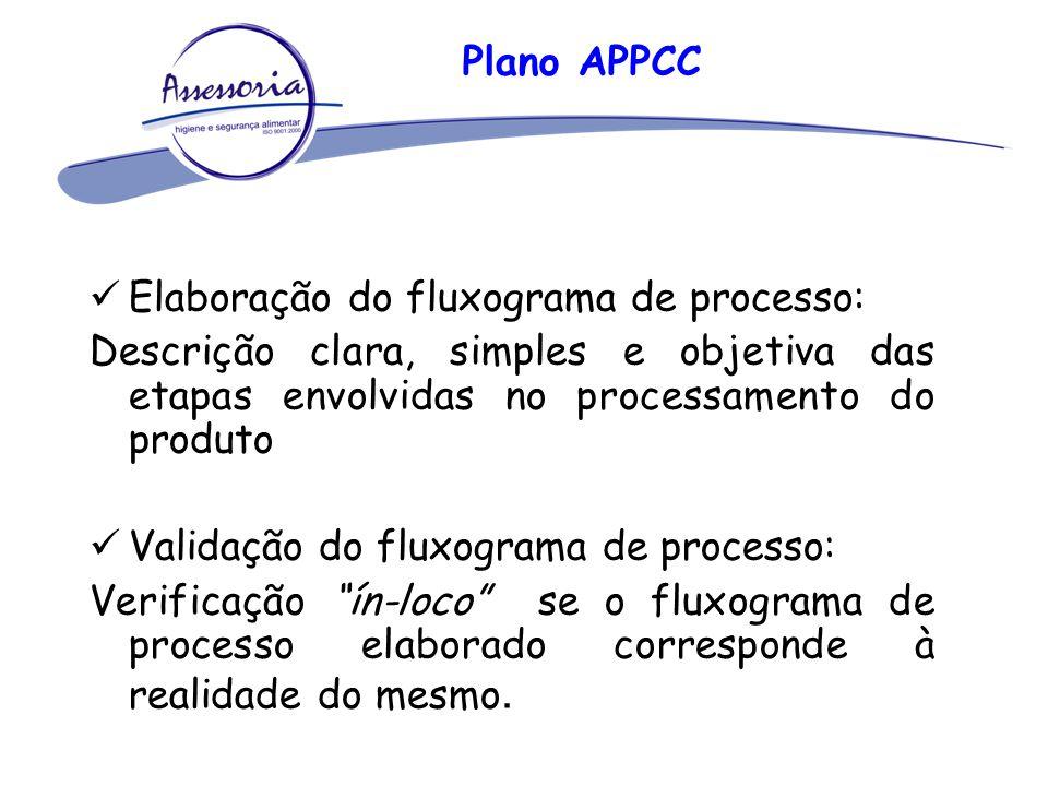 Plano APPCC Elaboração do fluxograma de processo: Descrição clara, simples e objetiva das etapas envolvidas no processamento do produto.