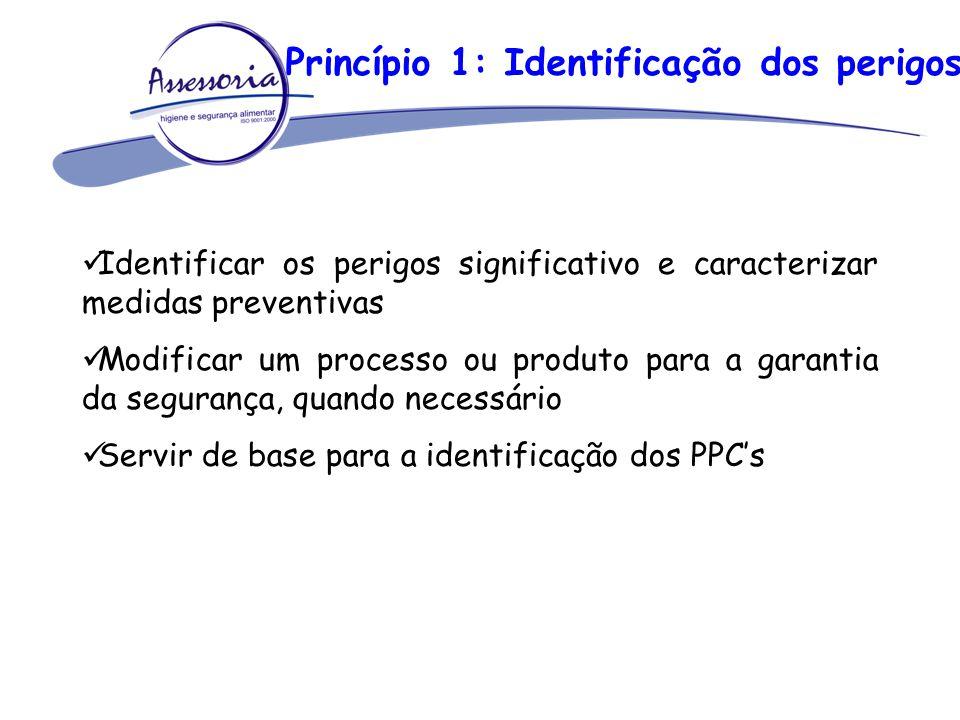 Princípio 1: Identificação dos perigos