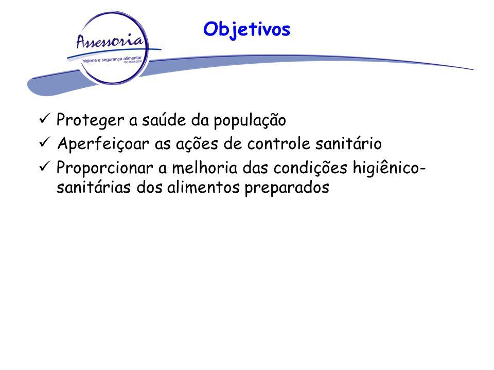 Objetivos Proteger a saúde da população