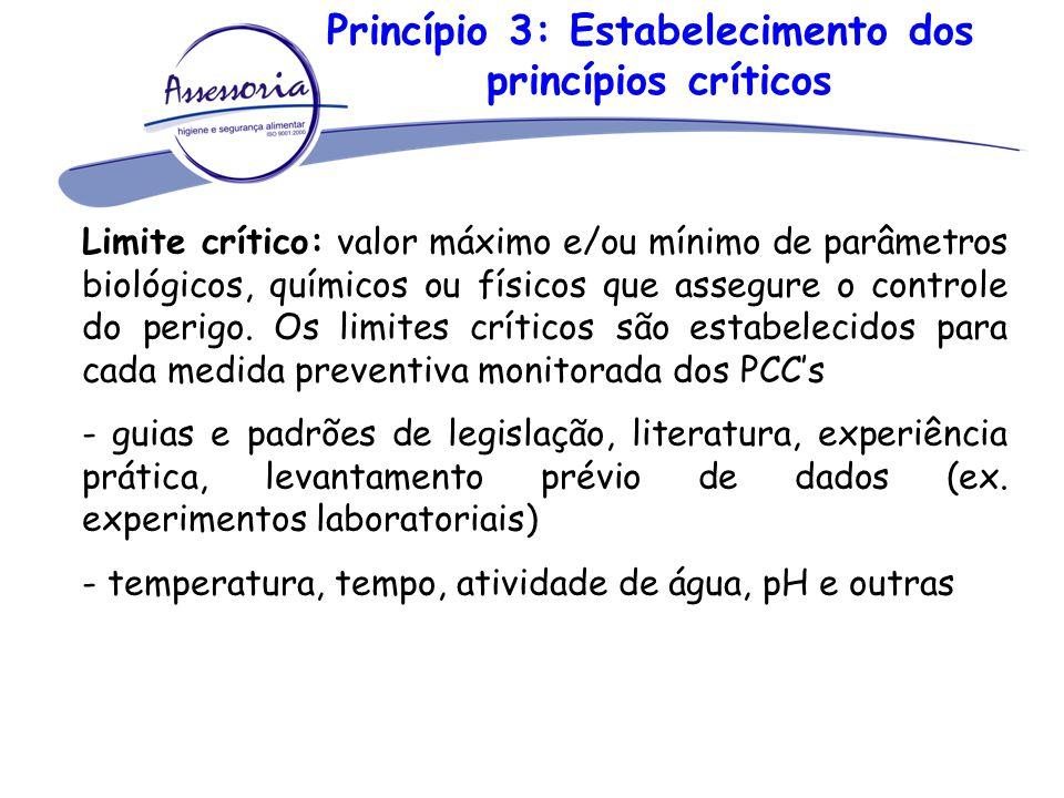 Princípio 3: Estabelecimento dos princípios críticos