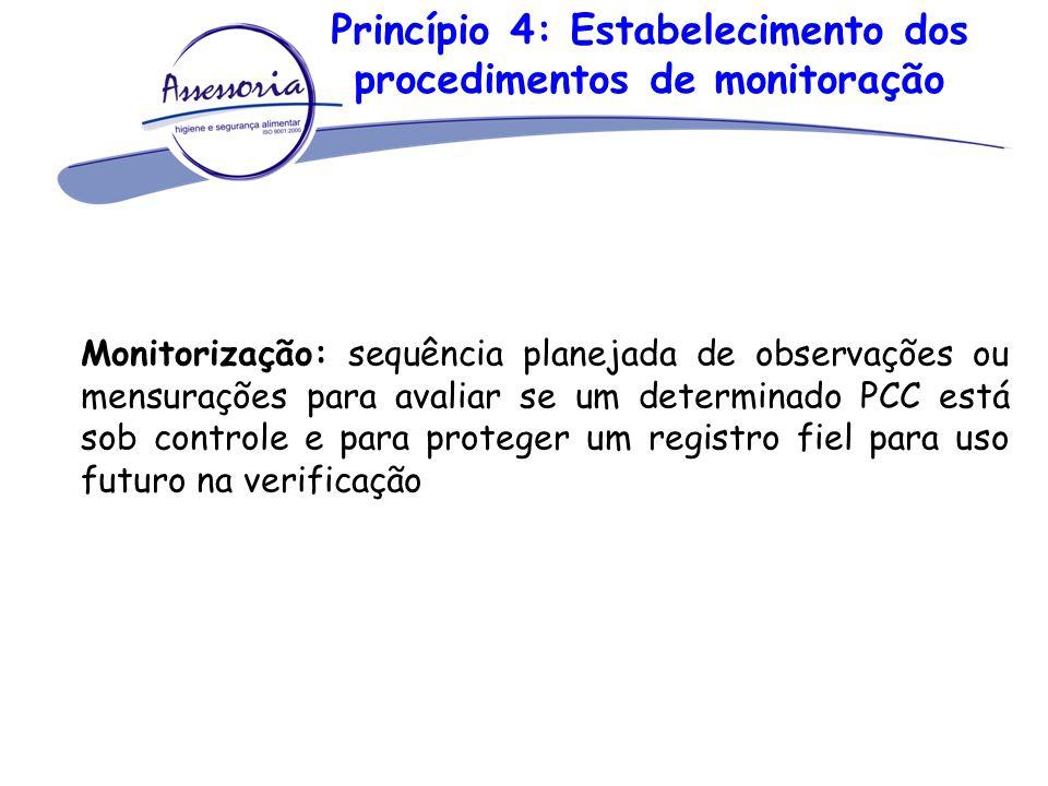 Princípio 4: Estabelecimento dos procedimentos de monitoração