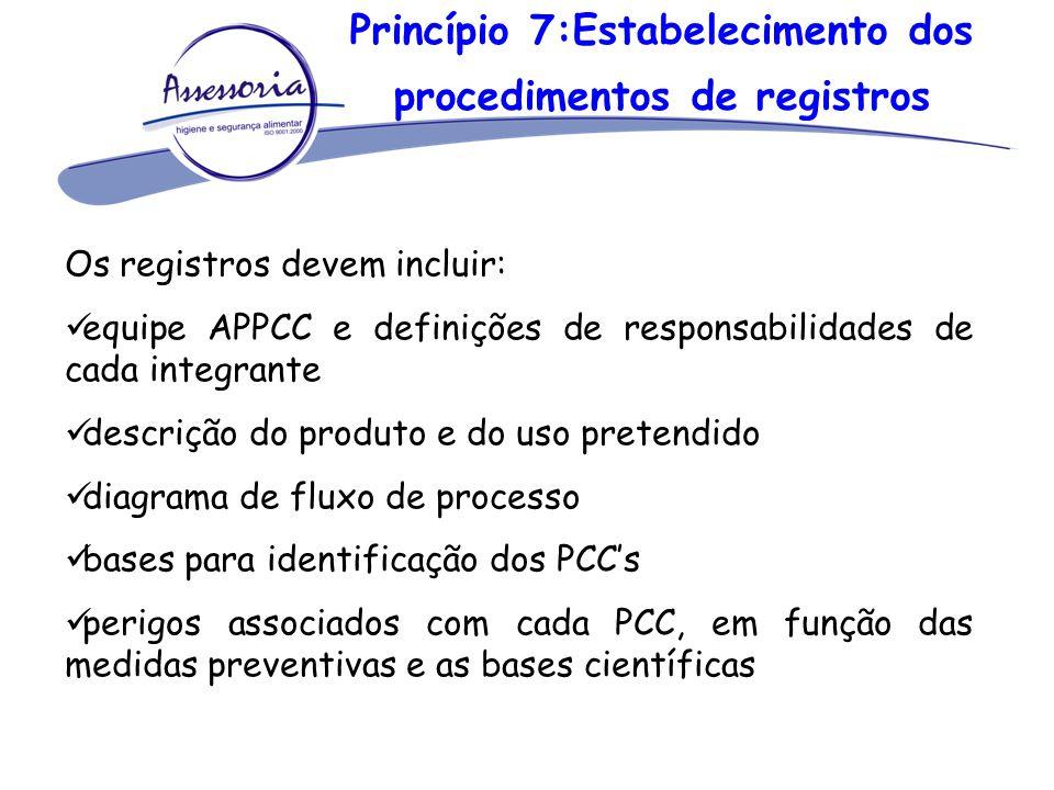 Princípio 7:Estabelecimento dos procedimentos de registros