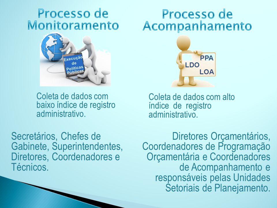 Processo de Processo de Monitoramento Acompanhamento