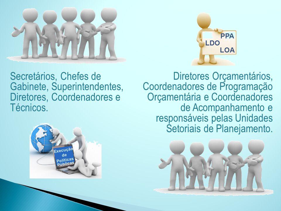 PPA LOA. LDO. Secretários, Chefes de Gabinete, Superintendentes, Diretores, Coordenadores e Técnicos.
