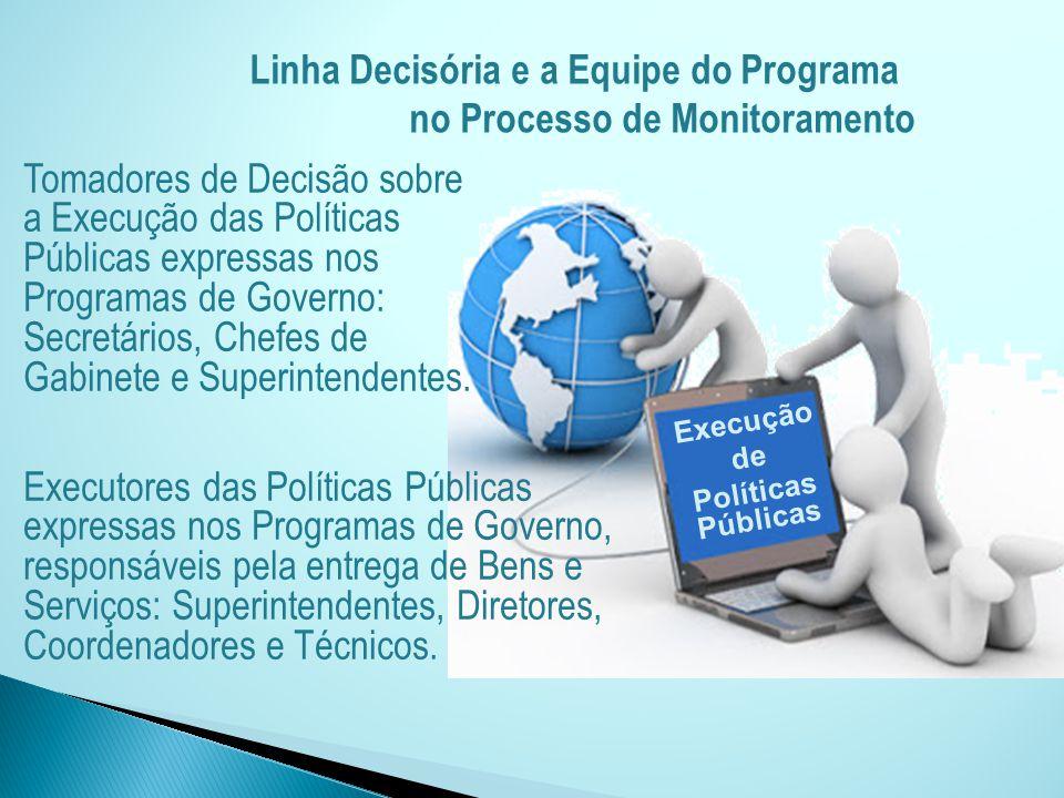 Linha Decisória e a Equipe do Programa no Processo de Monitoramento