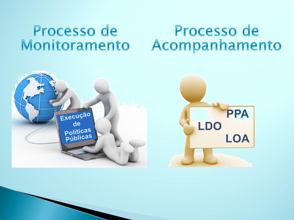 Processo de Monitoramento Processo de Acompanhamento PPA LDO LOA