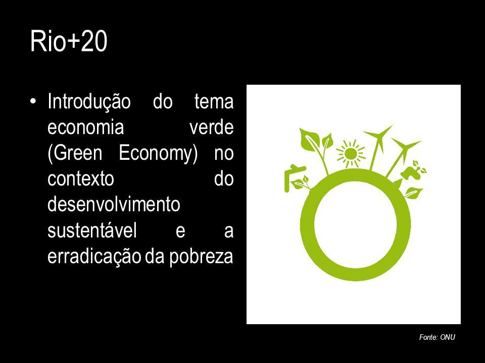 Rio+20 Introdução do tema economia verde (Green Economy) no contexto do desenvolvimento sustentável e a erradicação da pobreza.