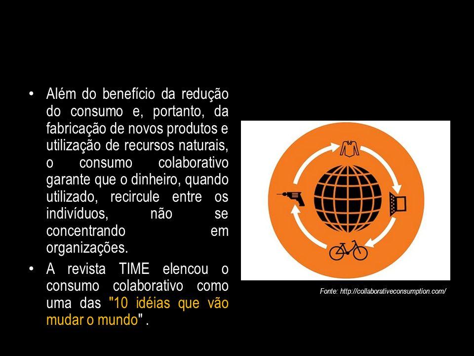 Além do benefício da redução do consumo e, portanto, da fabricação de novos produtos e utilização de recursos naturais, o consumo colaborativo garante que o dinheiro, quando utilizado, recircule entre os indivíduos, não se concentrando em organizações.