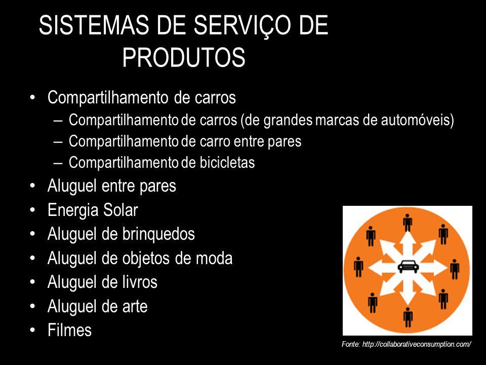 SISTEMAS DE SERVIÇO DE PRODUTOS