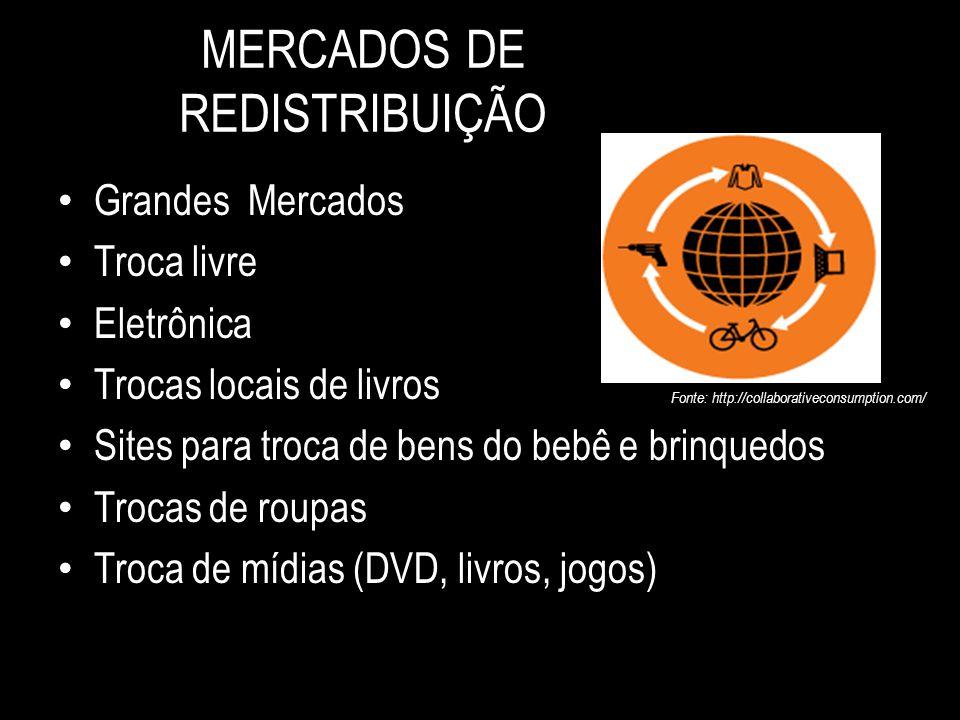 MERCADOS DE REDISTRIBUIÇÃO