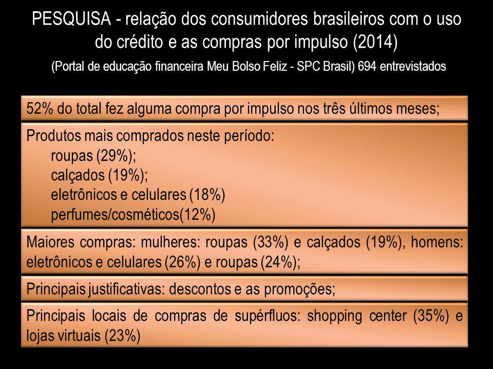 PESQUISA - relação dos consumidores brasileiros com o uso do crédito e as compras por impulso (2014) (Portal de educação financeira Meu Bolso Feliz - SPC Brasil) 694 entrevistados