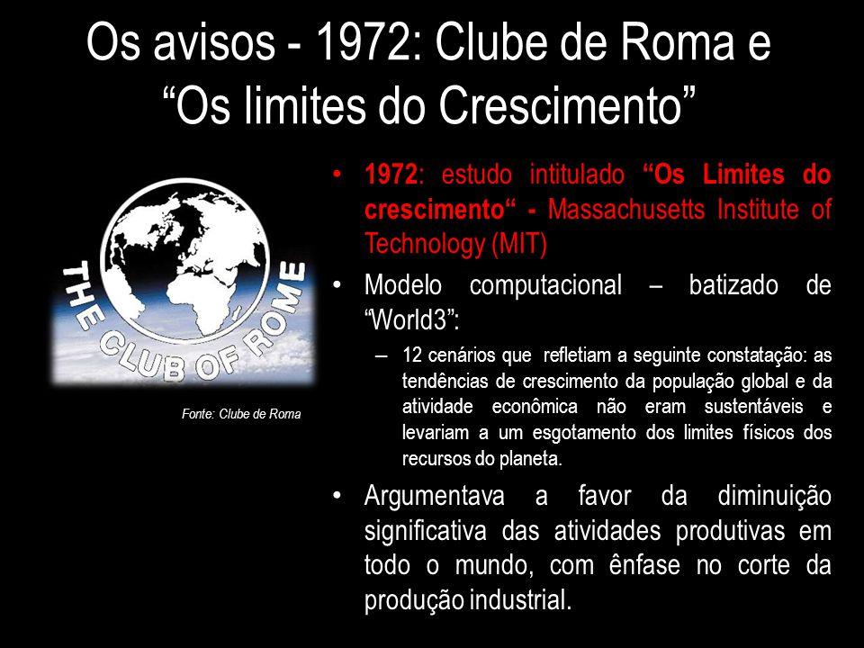 Os avisos - 1972: Clube de Roma e Os limites do Crescimento