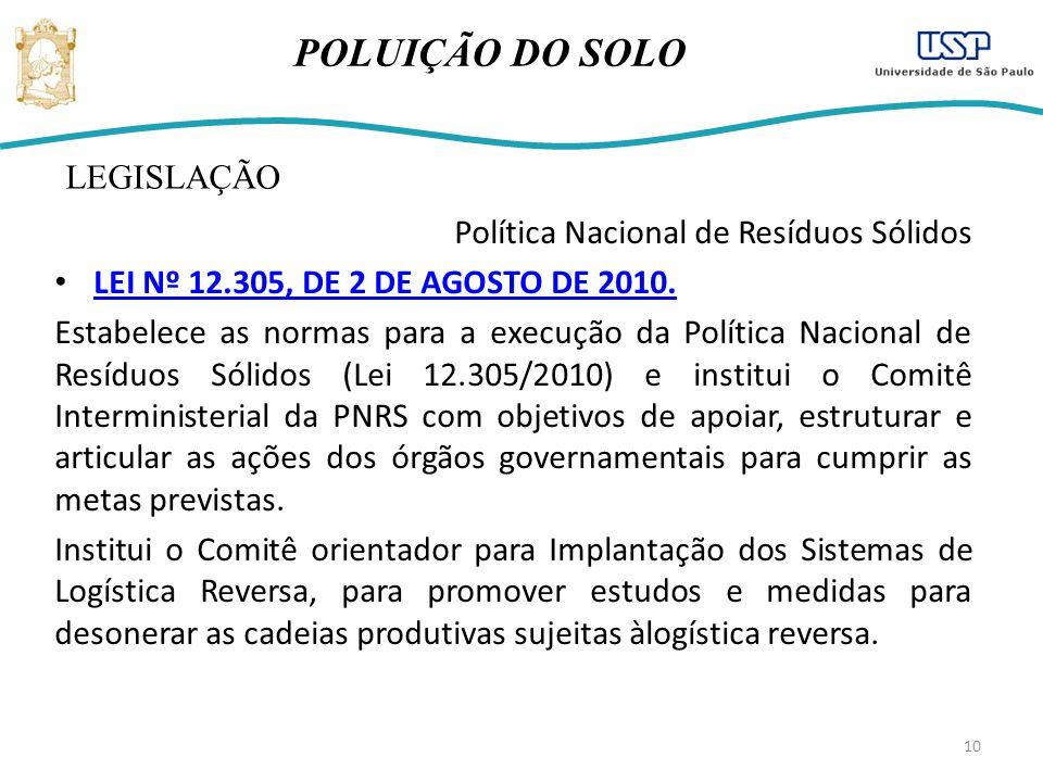 POLUIÇÃO DO SOLO LEGISLAÇÃO Política Nacional de Resíduos Sólidos