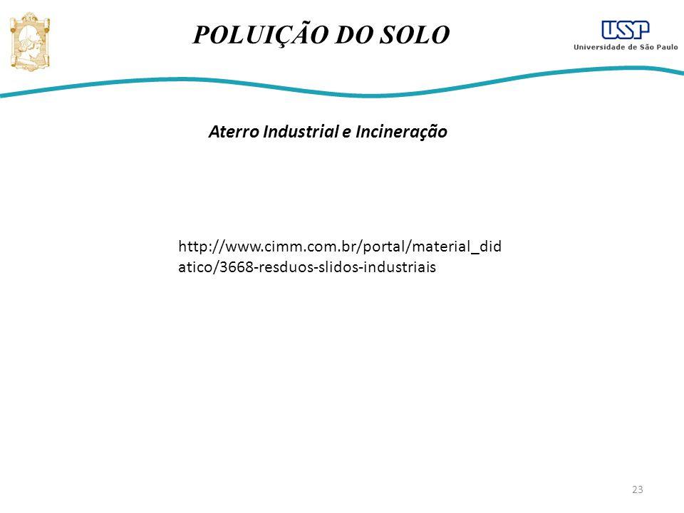 POLUIÇÃO DO SOLO Aterro Industrial e Incineração