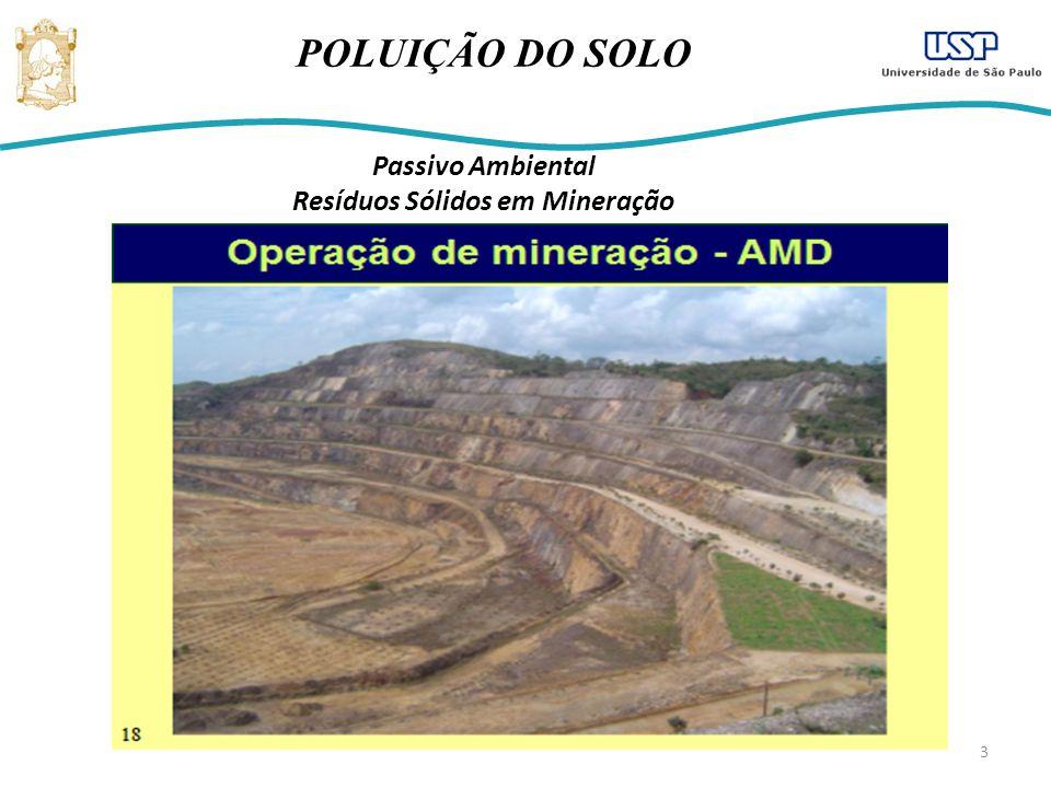 Resíduos Sólidos em Mineração