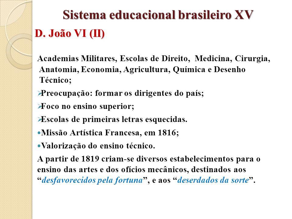 Sistema educacional brasileiro XV
