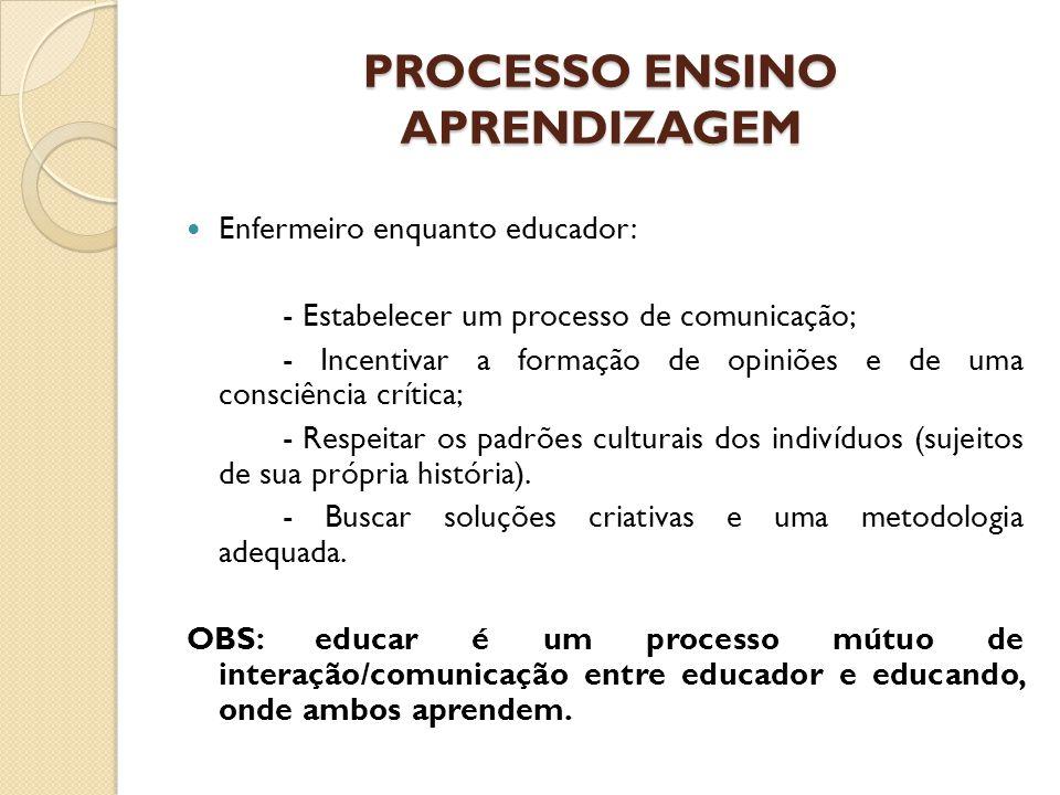 PROCESSO ENSINO APRENDIZAGEM