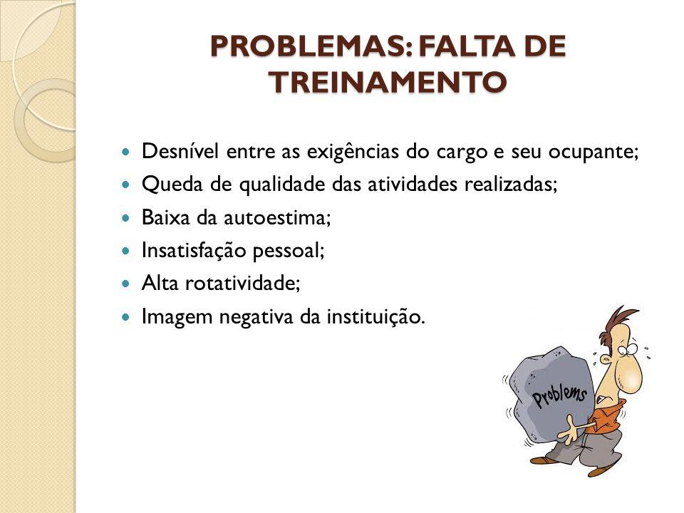 PROBLEMAS: FALTA DE TREINAMENTO