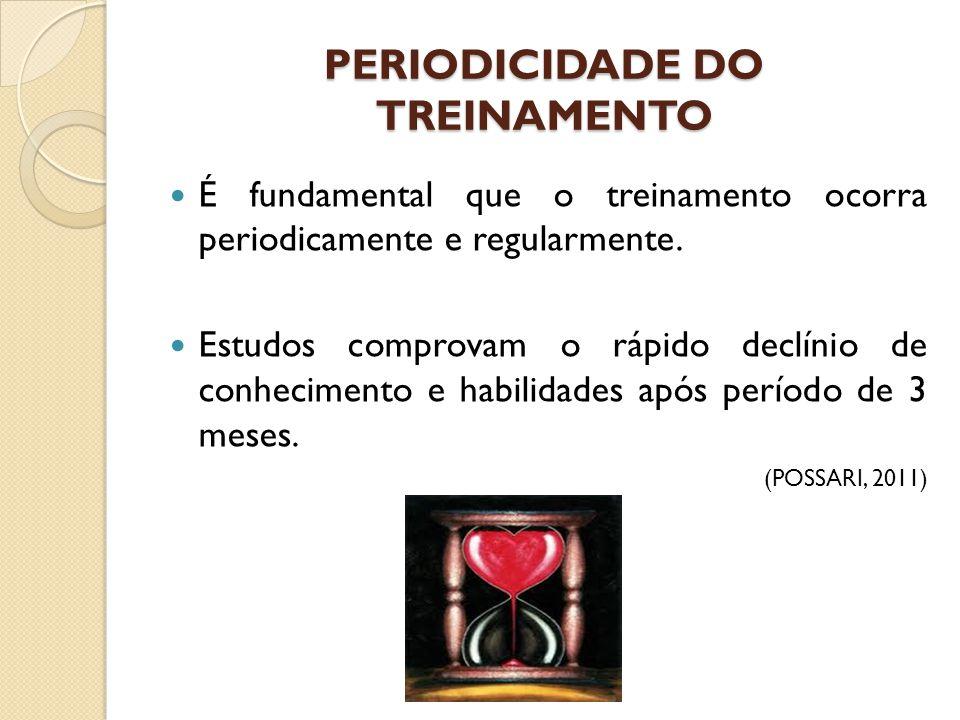 PERIODICIDADE DO TREINAMENTO