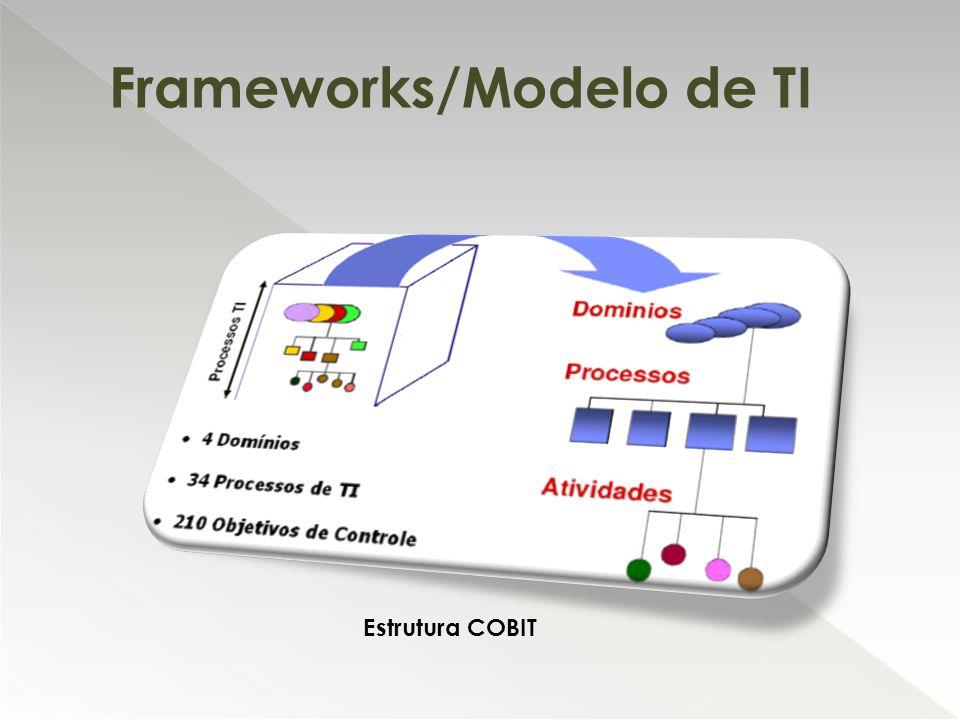 Frameworks/Modelo de TI