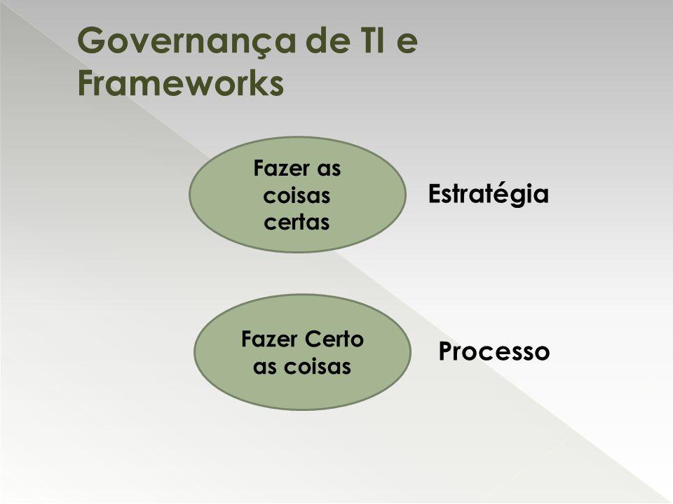 Governança de TI e Frameworks