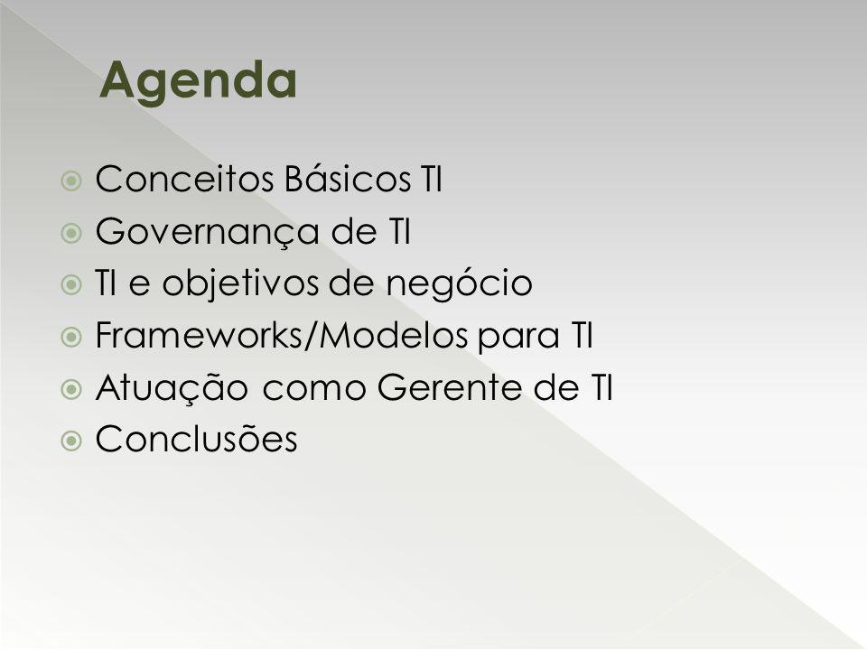 Agenda Conceitos Básicos TI Governança de TI TI e objetivos de negócio