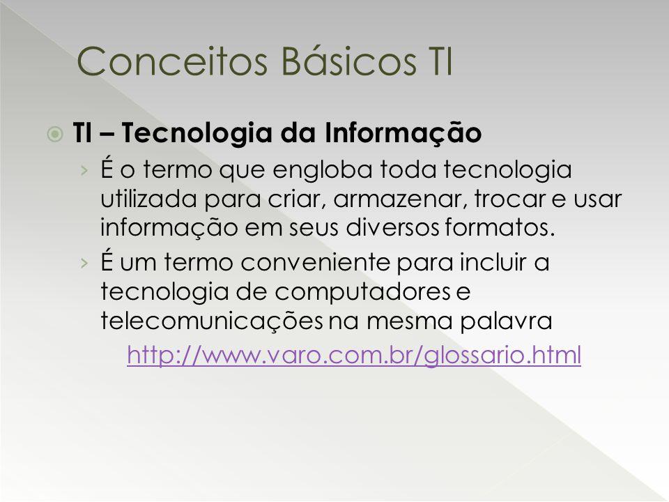 Conceitos Básicos TI TI – Tecnologia da Informação