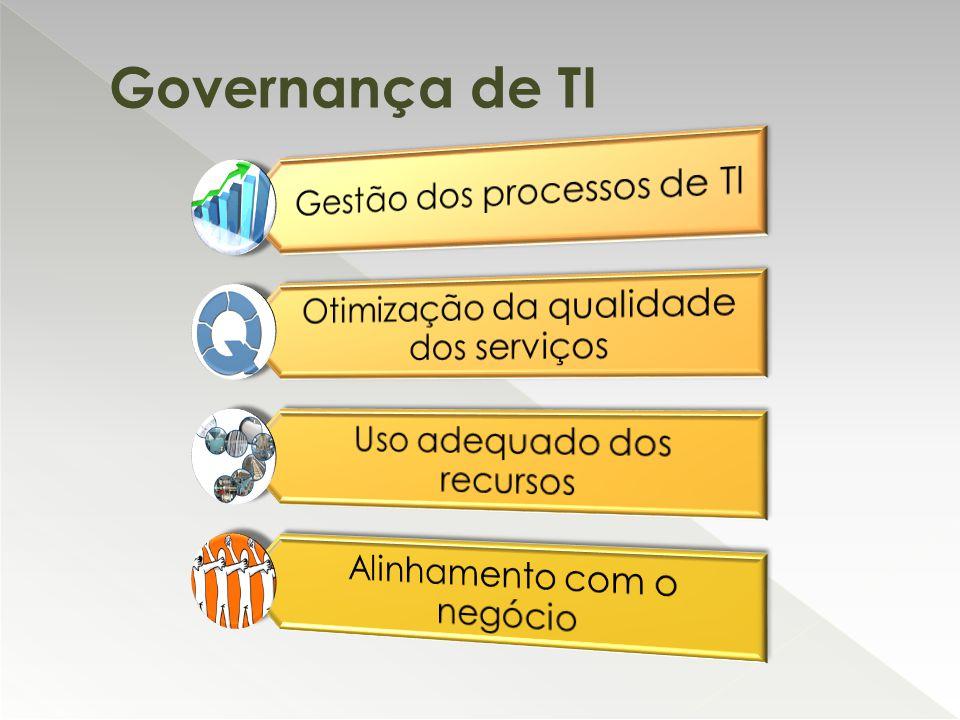Governança de TI Gestão dos processos de TI
