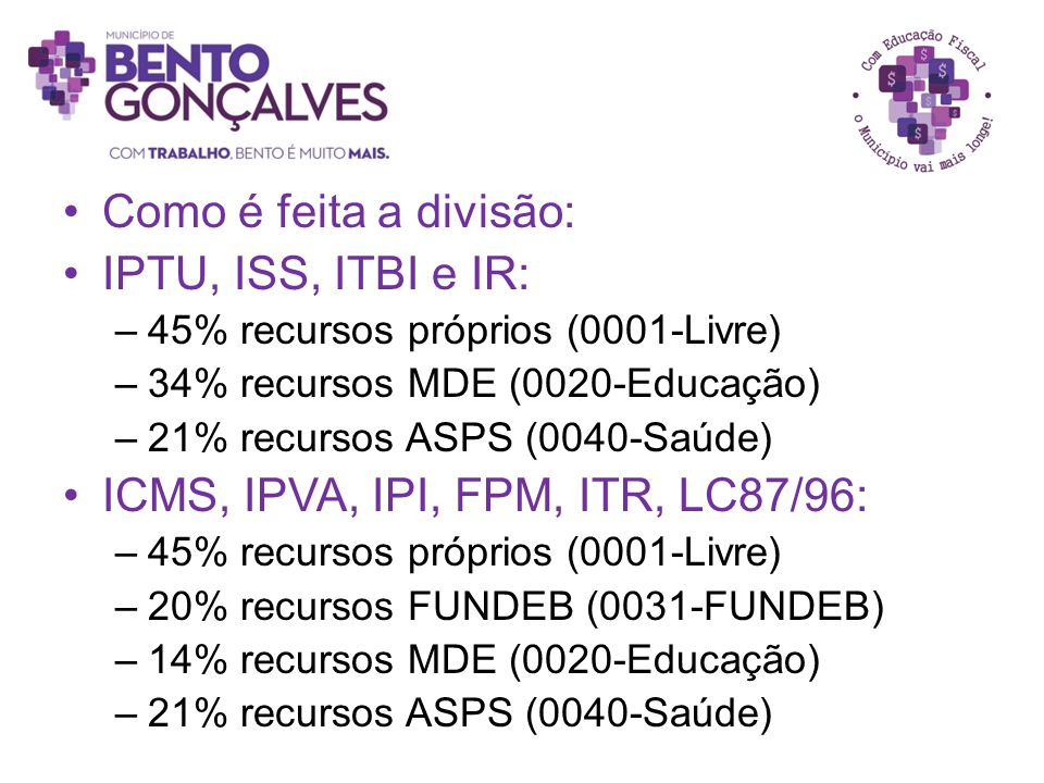ICMS, IPVA, IPI, FPM, ITR, LC87/96: