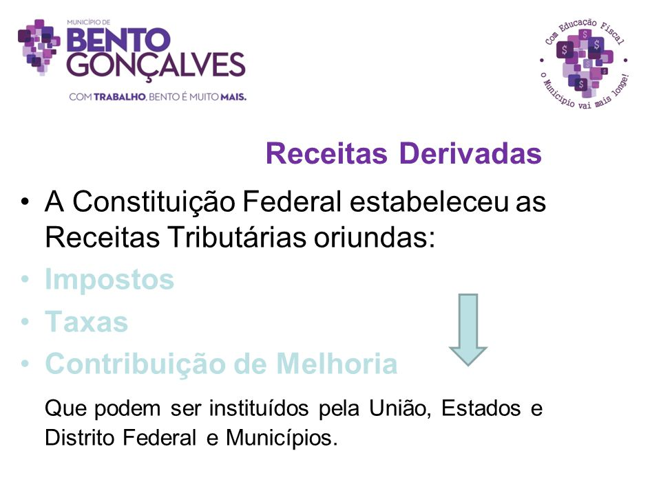 Receitas Derivadas A Constituição Federal estabeleceu as Receitas Tributárias oriundas: Impostos. Taxas.