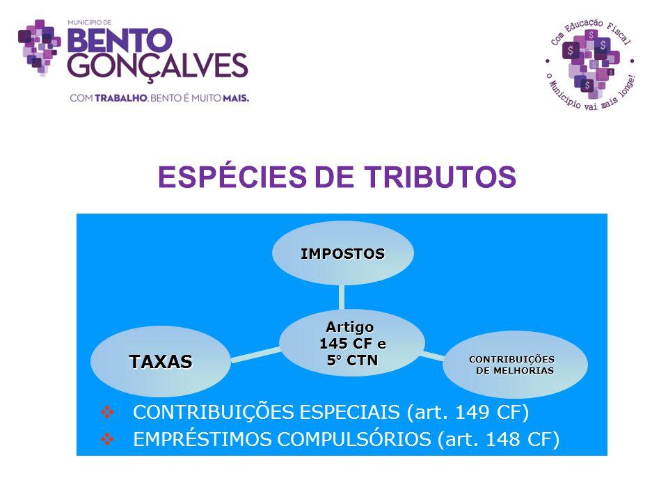 ESPÉCIES DE TRIBUTOS CONTRIBUIÇÕES ESPECIAIS (art. 149 CF)