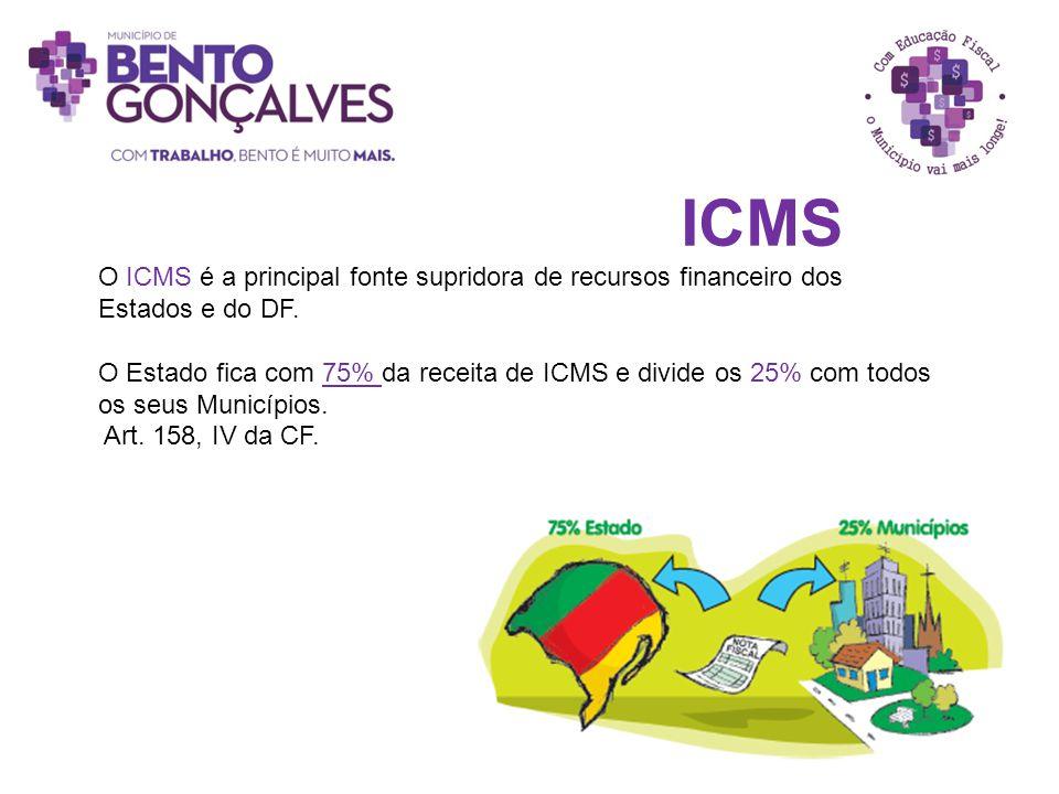 ICMS O ICMS é a principal fonte supridora de recursos financeiro dos Estados e do DF.
