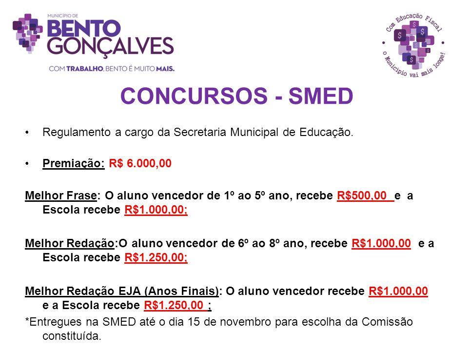 CONCURSOS - SMED Regulamento a cargo da Secretaria Municipal de Educação. Premiação: R$ 6.000,00.