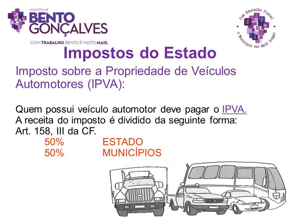Impostos do Estado Imposto sobre a Propriedade de Veículos Automotores (IPVA): Quem possui veículo automotor deve pagar o IPVA.