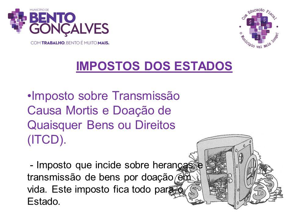 IMPOSTOS DOS ESTADOS Imposto sobre Transmissão Causa Mortis e Doação de Quaisquer Bens ou Direitos (ITCD).