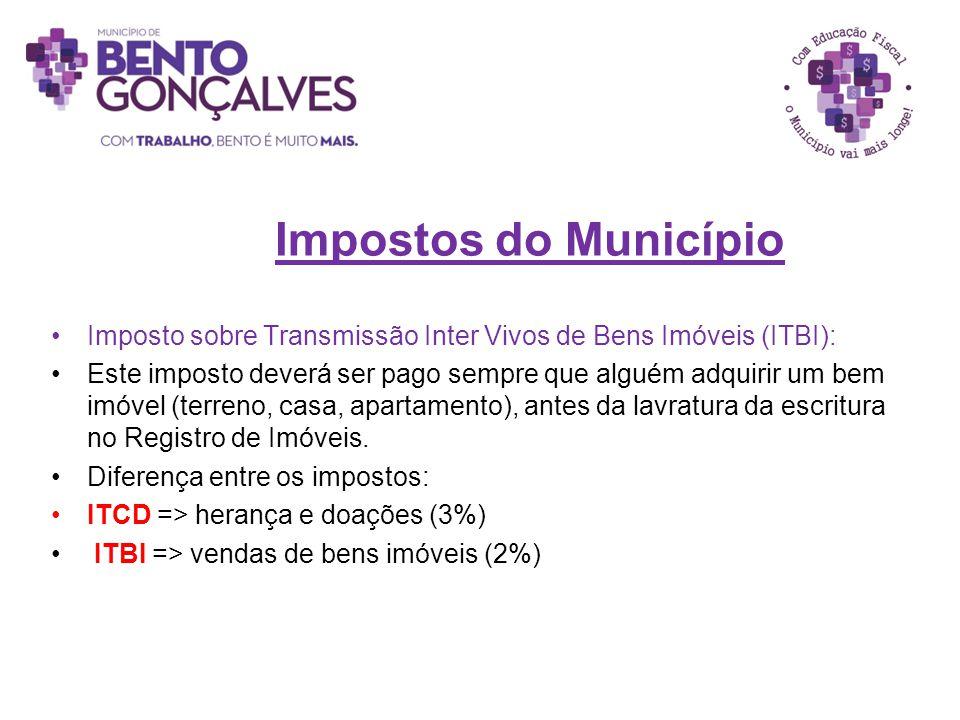 Impostos do Município Imposto sobre Transmissão Inter Vivos de Bens Imóveis (ITBI):