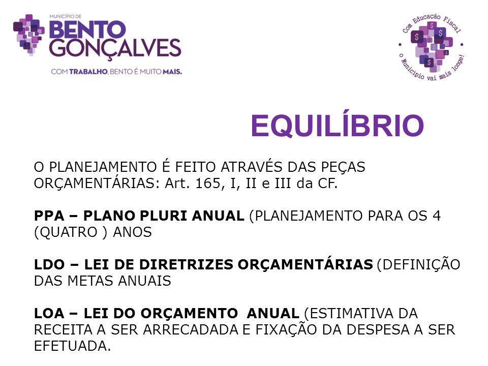 EQUILÍBRIO O PLANEJAMENTO É FEITO ATRAVÉS DAS PEÇAS ORÇAMENTÁRIAS: Art. 165, I, II e III da CF.