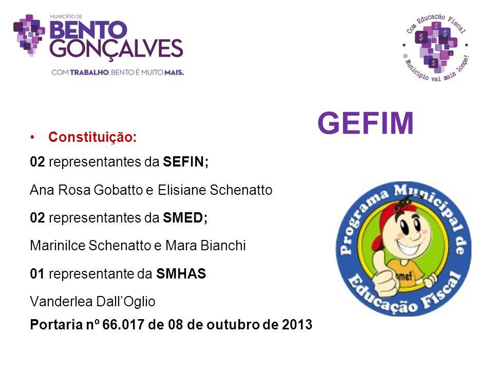 GEFIM Constituição: 02 representantes da SEFIN;